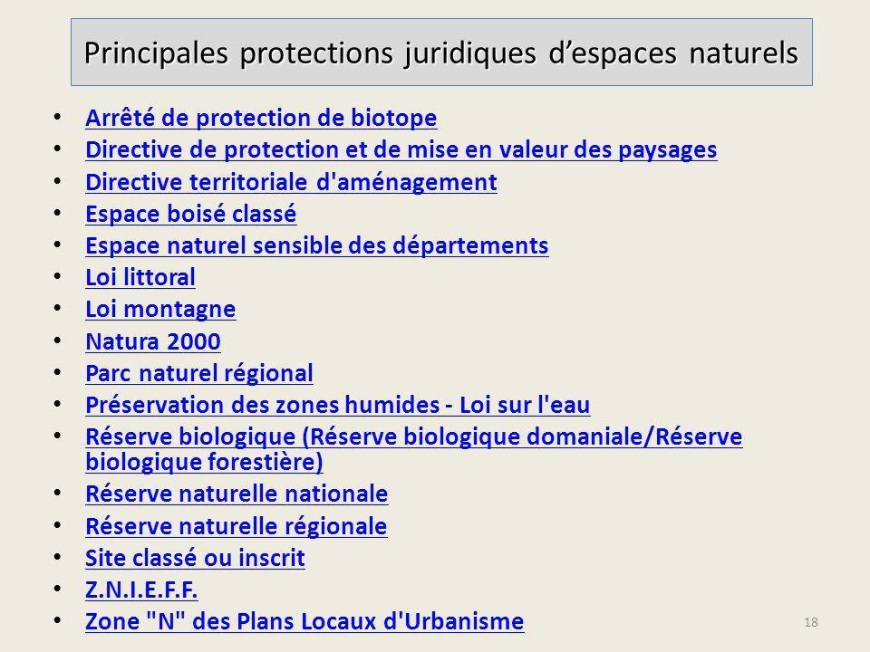 Principales protections juridiques despaces naturels Arrêté de protection de biotope Directive de protection et de mise en valeur des paysages Directi
