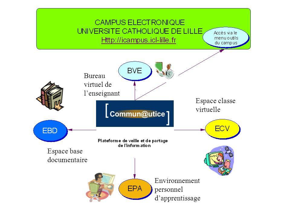7es rencontres FORMIST Lyon le 14 juin 2007 JeanPaul Pinte