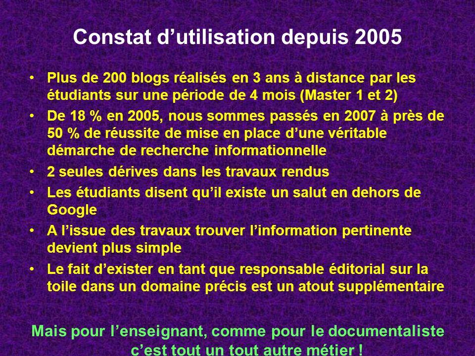 Constat dutilisation depuis 2005 Plus de 200 blogs réalisés en 3 ans à distance par les étudiants sur une période de 4 mois (Master 1 et 2) De 18 % en
