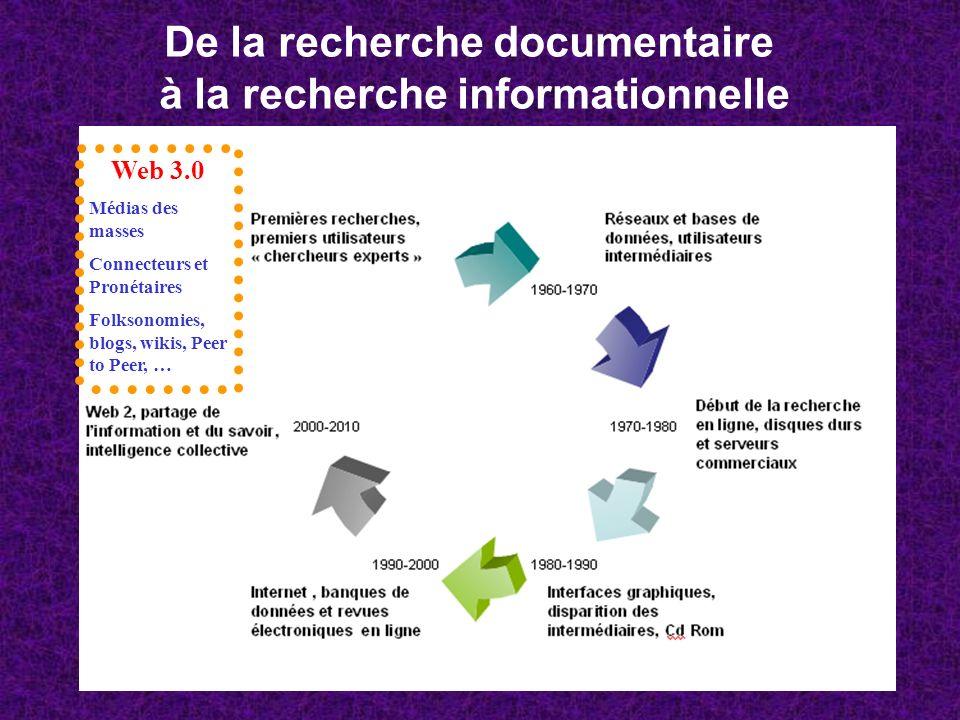 De la recherche documentaire à la recherche informationnelle Web 3.0 Médias des masses Connecteurs et Pronétaires Folksonomies, blogs, wikis, Peer to
