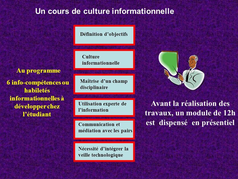Au programme 6 info-compétences ou habiletés informationnelles à développer chez létudiant Définition dobjectifs Culture informationnelle Maîtrise dun