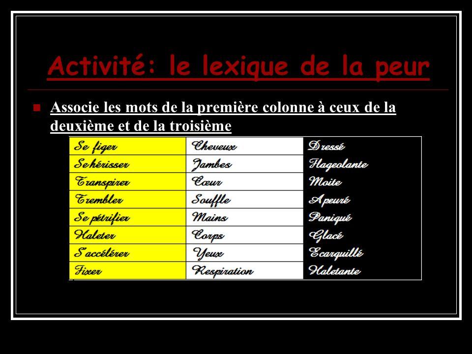 Activité: le lexique de la peur Associe les mots de la première colonne à ceux de la deuxième et de la troisième