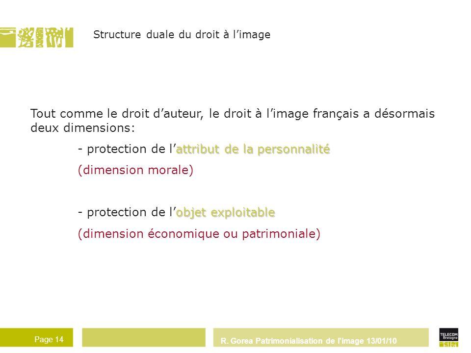 R. Gorea Patrimonialisation de l'image 13/01/10 Page 14 Tout comme le droit dauteur, le droit à limage français a désormais deux dimensions: attributd