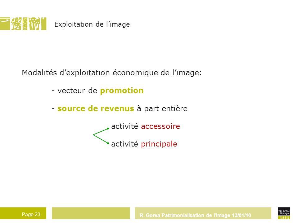 R. Gorea Patrimonialisation de l'image 13/01/10 Page 23 Modalités dexploitation économique de limage: - vecteur de promotion - source de revenus à par