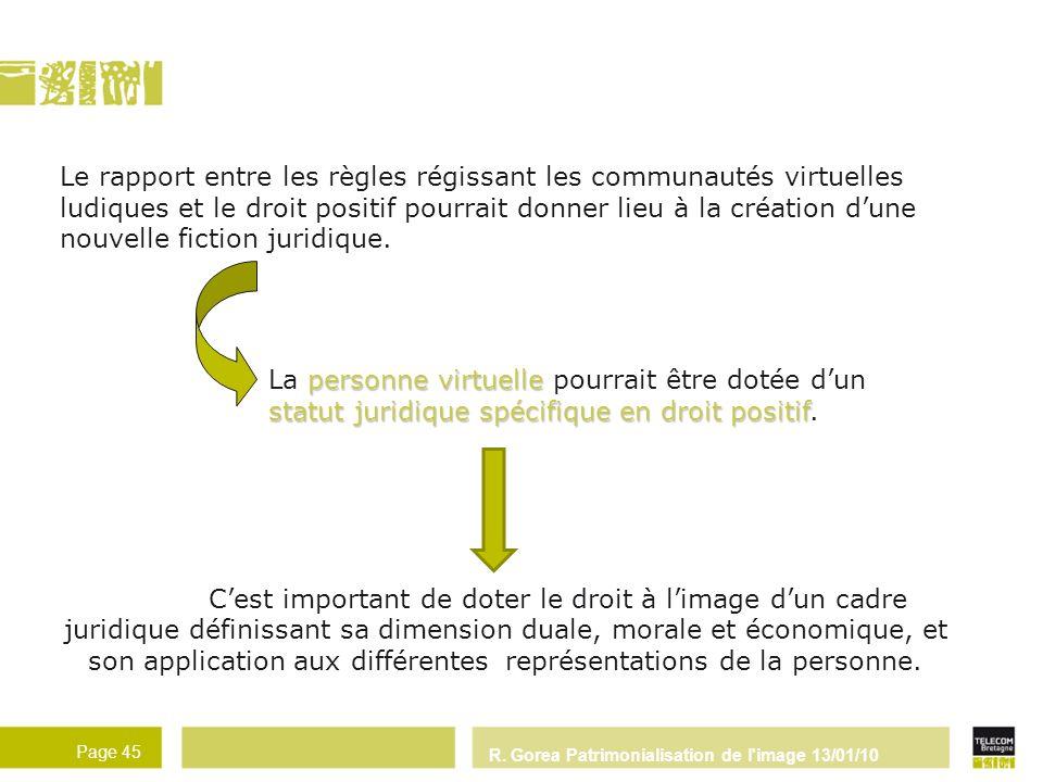 R. Gorea Patrimonialisation de l'image 13/01/10 Page 45 Le rapport entre les règles régissant les communautés virtuelles ludiques et le droit positif