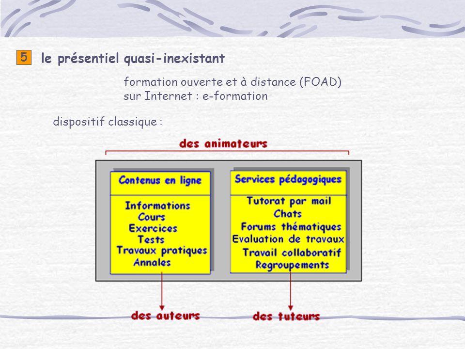 le présentiel quasi-inexistant 5 formation ouverte et à distance (FOAD) sur Internet : e-formation dispositif classique :
