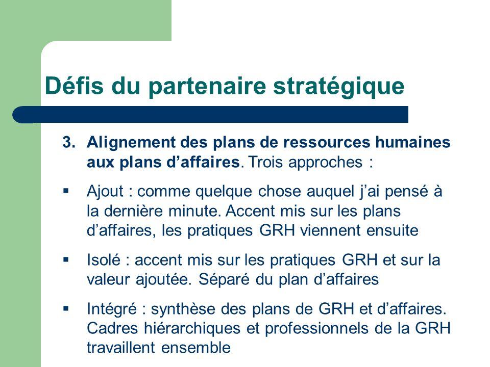 Défis du partenaire stratégique 4.Méfiance quant aux solutions rapides.