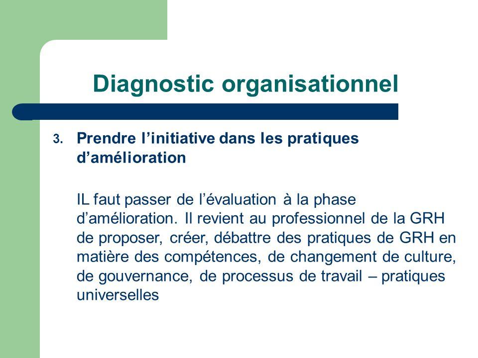 Diagnostic organisationnel 4.