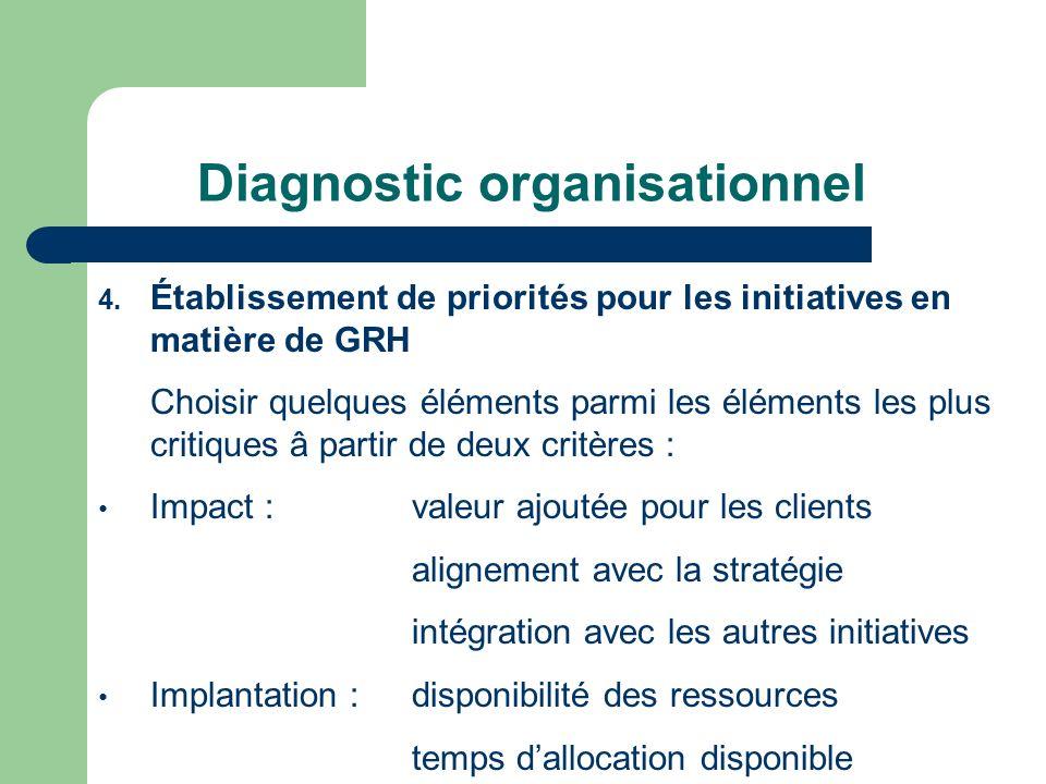 Défis du partenaire stratégique Cinq défis attendent le partenaire stratégique 1.Éviter que les plans stratégiques se retrouvent dans les dossiers en attente ou dossiers classés.