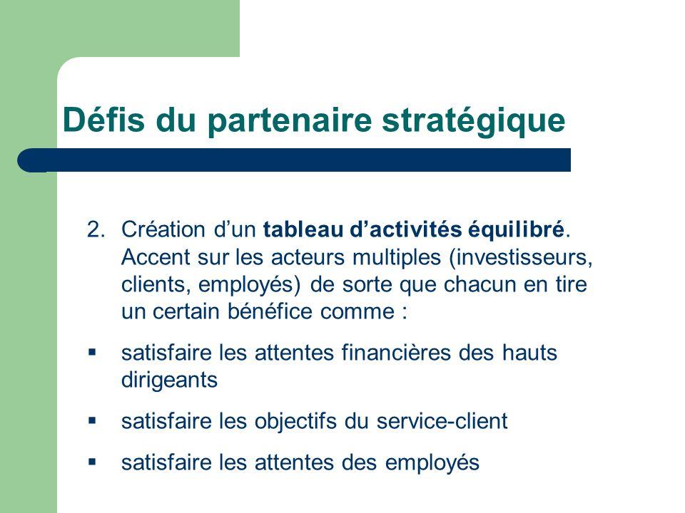 Défis du partenaire stratégique 3.Alignement des plans de ressources humaines aux plans daffaires.