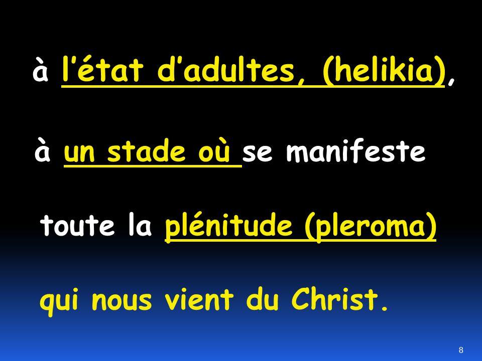 à létat dadultes, (helikia), à un stade où se manifeste toute la plénitude (pleroma) qui nous vient du Christ.