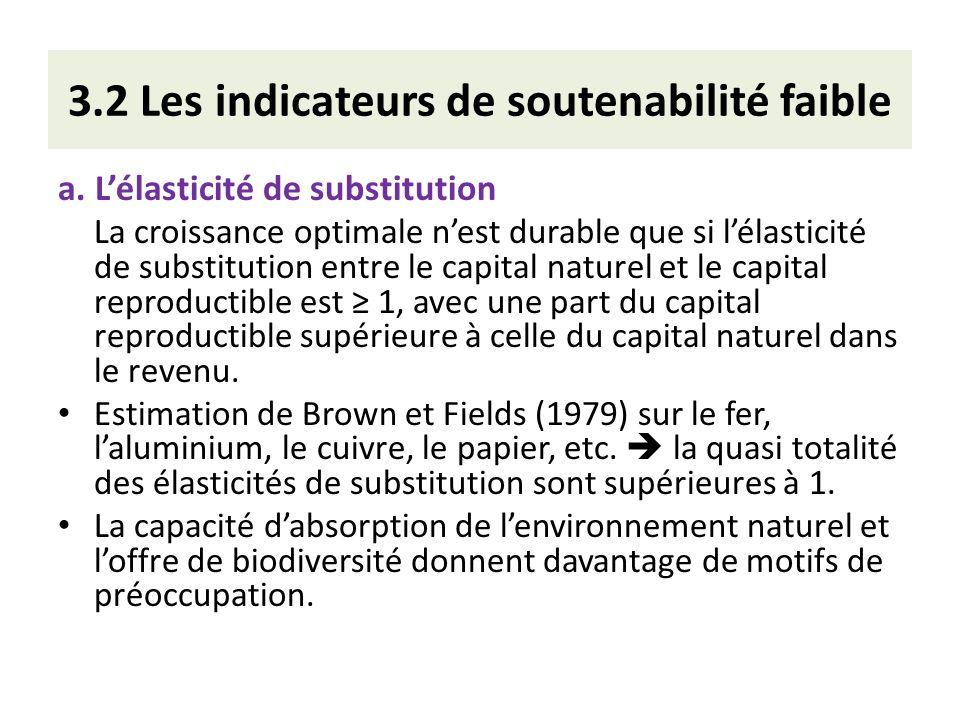3.2 Les indicateurs de soutenabilité faible a. Lélasticité de substitution La croissance optimale nest durable que si lélasticité de substitution entr