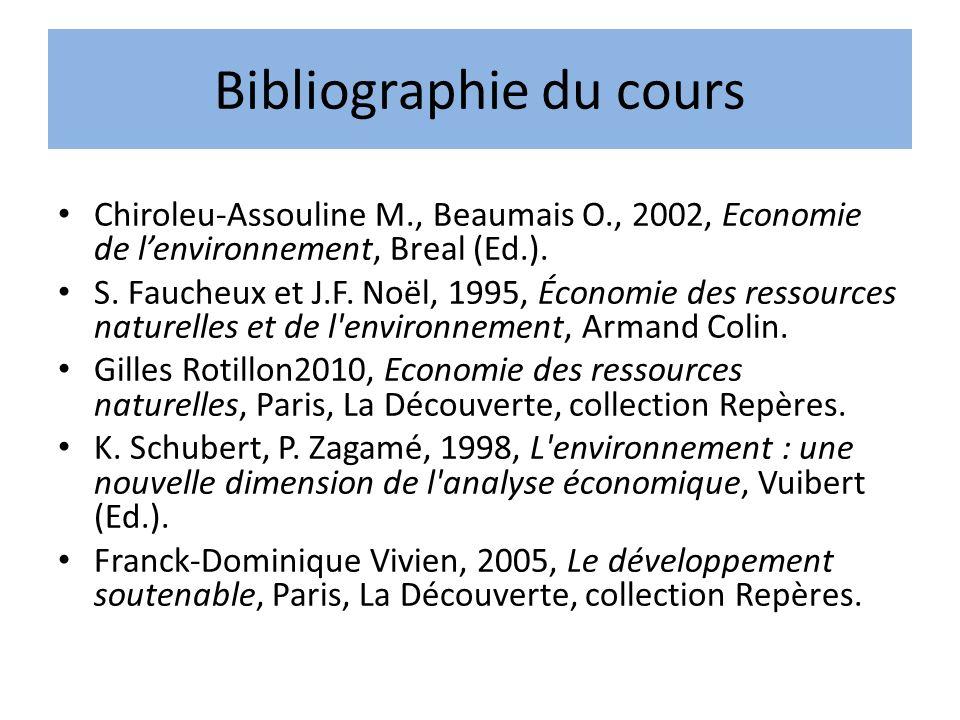 Bibliographie du cours Chiroleu-Assouline M., Beaumais O., 2002, Economie de lenvironnement, Breal (Ed.). S. Faucheux et J.F. Noël, 1995, Économie des