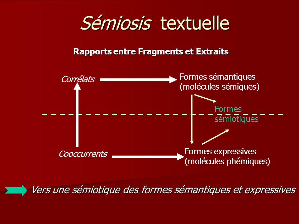 Sémiosis textuelle Vers une sémiotique des formes sémantiques et expressives Formes sémantiques (molécules sémiques) Corrélats Cooccurrents Formes expressives (molécules phémiques) Rapports entre Fragments et Extraits sémiotiques Formes