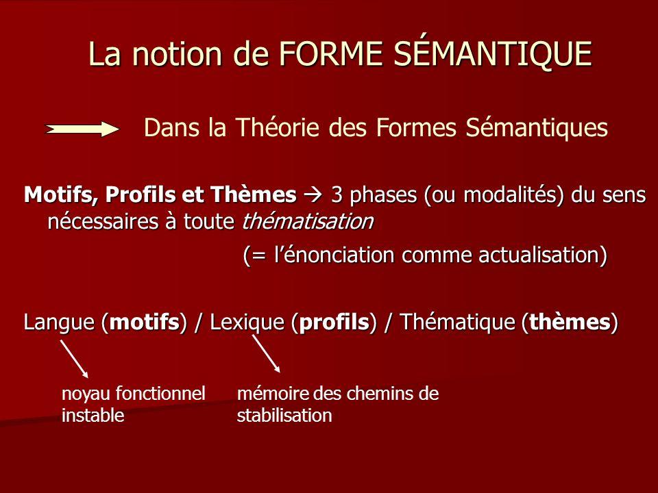 Motifs, Profils et Thèmes 3 phases (ou modalités) du sens nécessaires à toute thématisation (= lénonciation comme actualisation) (= lénonciation comme actualisation) Langue (motifs) / Lexique (profils) / Thématique (thèmes) La notion de FORME SÉMANTIQUE noyau fonctionnel instable mémoire des chemins de stabilisation Dans la Théorie des Formes Sémantiques