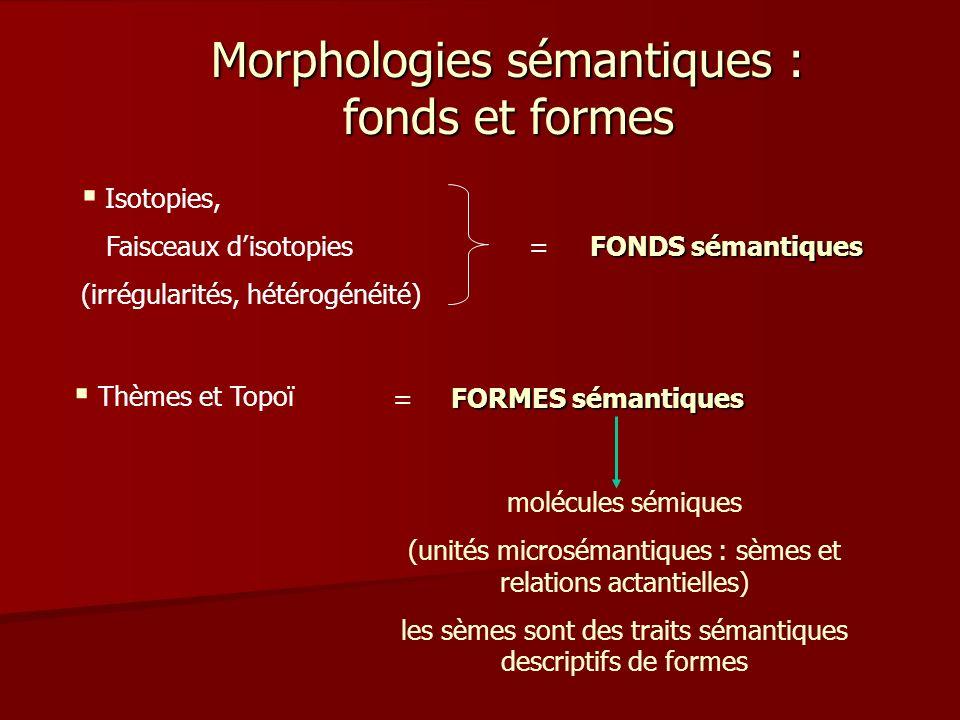 Morphologies sémantiques : fonds et formes Thèmes et Topoï Isotopies, Faisceaux disotopies (irrégularités, hétérogénéité) FONDS sémantiques = FONDS sémantiques FORMES sémantiques = FORMES sémantiques molécules sémiques (unités microsémantiques : sèmes et relations actantielles) les sèmes sont des traits sémantiques descriptifs de formes