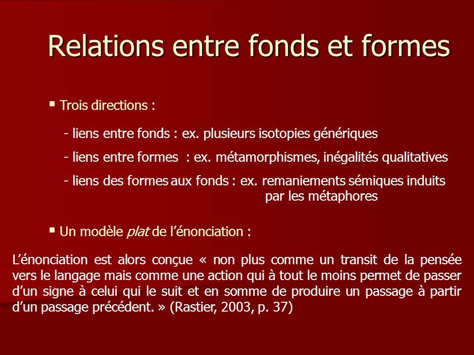 Relations entre fonds et formes - liens entre fonds : ex.