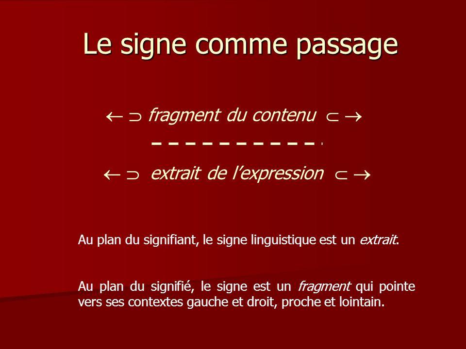 Le signe comme passage fragment du contenu extrait de lexpression Au plan du signifiant, le signe linguistique est un extrait.