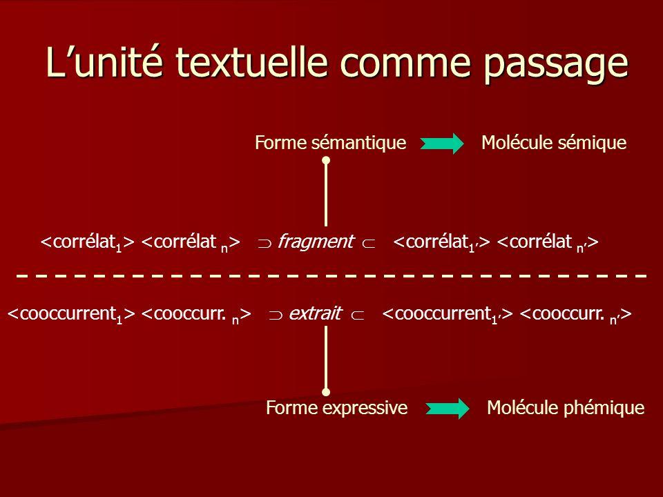 Lunité textuelle comme passage fragment extrait Forme sémantiqueMolécule sémique Forme expressiveMolécule phémique
