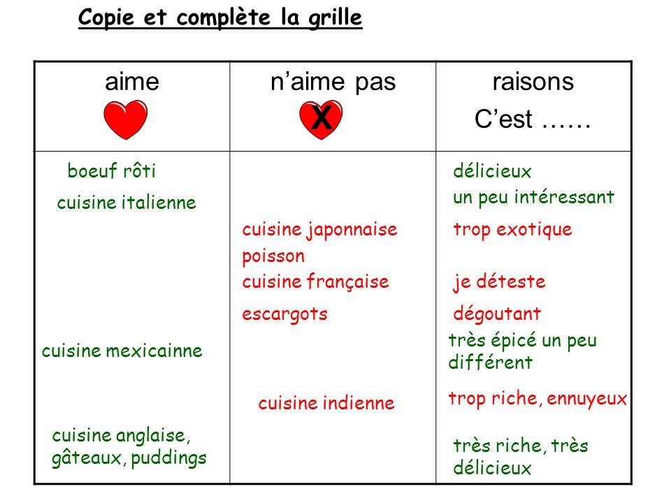 Copie et complète la grille aimenaime pasraisons Cest …… cuisine italienne boeuf rôti cuisine japonnaise cuisine française poisson très riche, très dé
