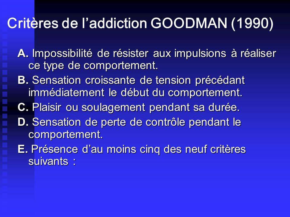 Critères de laddiction GOODMAN (1990) A. Impossibilité de résister aux impulsions à réaliser ce type de comportement. B. Sensation croissante de tensi
