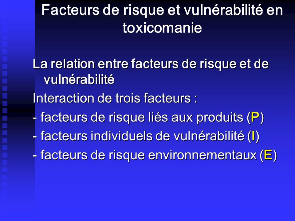 Facteurs de risque et vulnérabilité en toxicomanie La relation entre facteurs de risque et de vulnérabilité Interaction de trois facteurs : - facteurs de risque liés aux produits (P) - facteurs individuels de vulnérabilité (I) - facteurs de risque environnementaux (E)