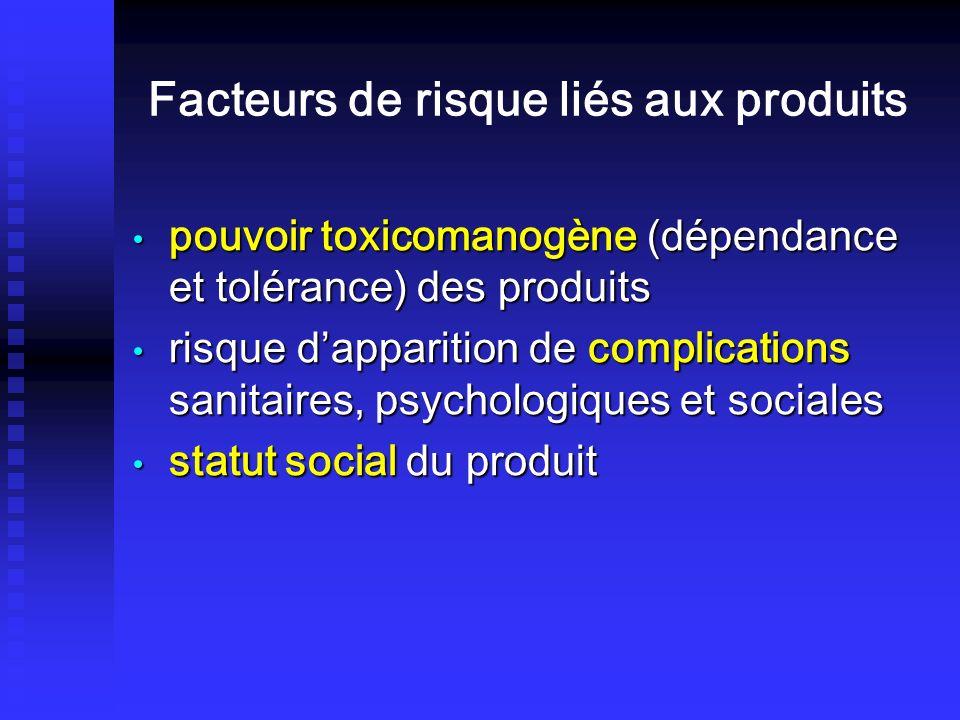 Facteurs de risque liés aux produits pouvoir toxicomanogène (dépendance et tolérance) des produits pouvoir toxicomanogène (dépendance et tolérance) de