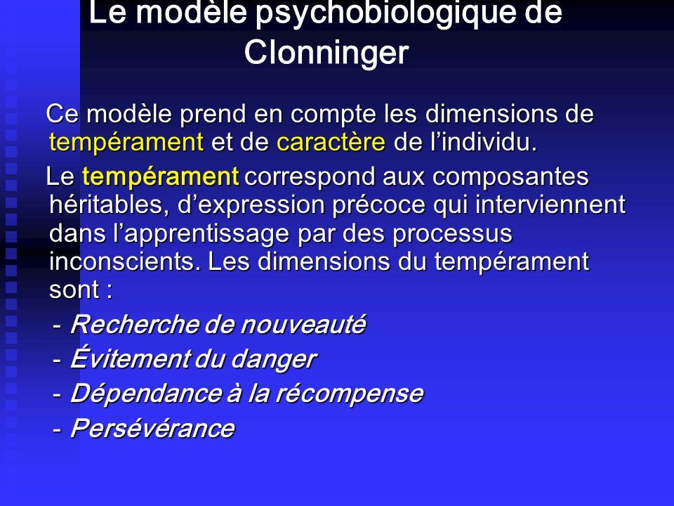 Le modèle psychobiologique de Clonninger Ce modèle prend en compte les dimensions de tempérament et de caractère de lindividu. Ce modèle prend en comp