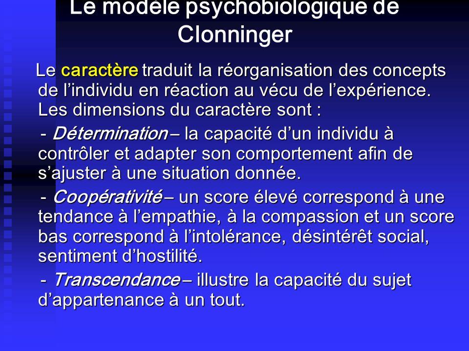 Le modèle psychobiologique de Clonninger Le caractère traduit la réorganisation des concepts de lindividu en réaction au vécu de lexpérience. Les dime