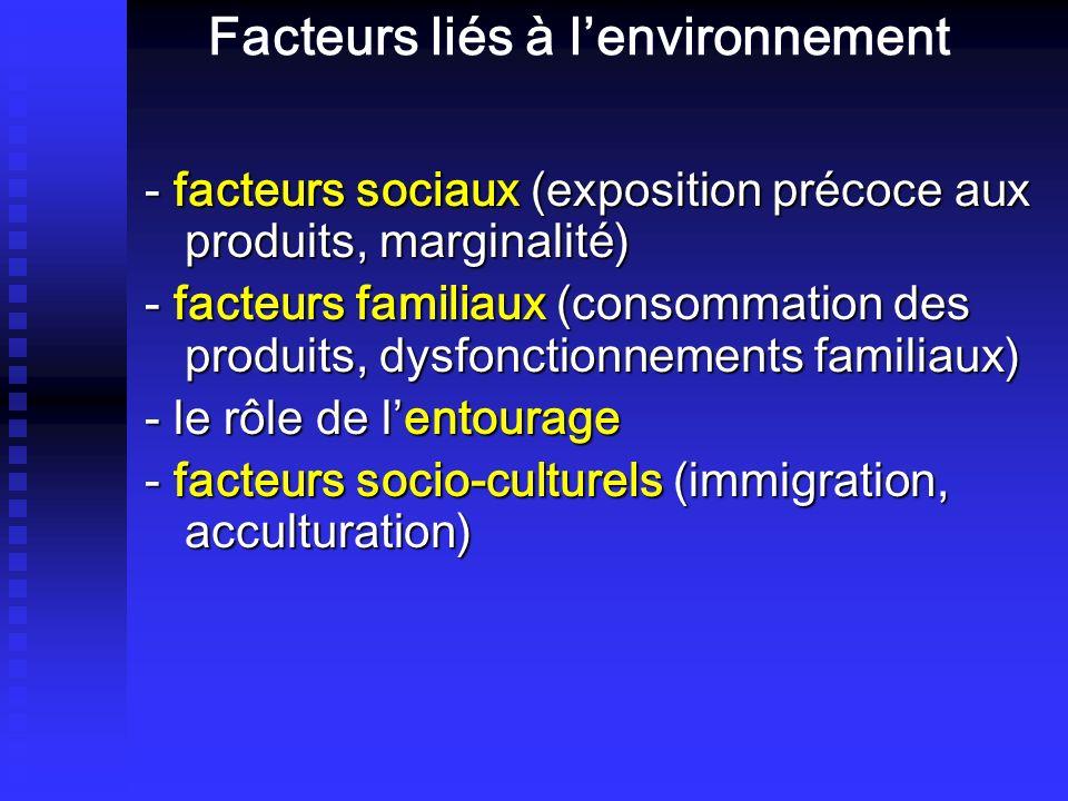 Facteurs liés à lenvironnement - facteurs sociaux (exposition précoce aux produits, marginalité) - facteurs familiaux (consommation des produits, dysfonctionnements familiaux) - le rôle de lentourage - facteurs socio-culturels (immigration, acculturation)