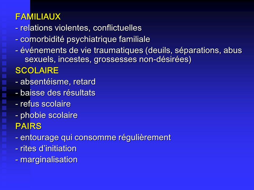 FAMILIAUX - relations violentes, conflictuelles - comorbidité psychiatrique familiale - événements de vie traumatiques (deuils, séparations, abus sexu