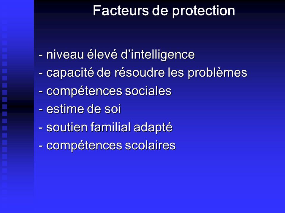 Facteurs de protection - niveau élevé dintelligence - capacité de résoudre les problèmes - compétences sociales - estime de soi - soutien familial adapté - compétences scolaires