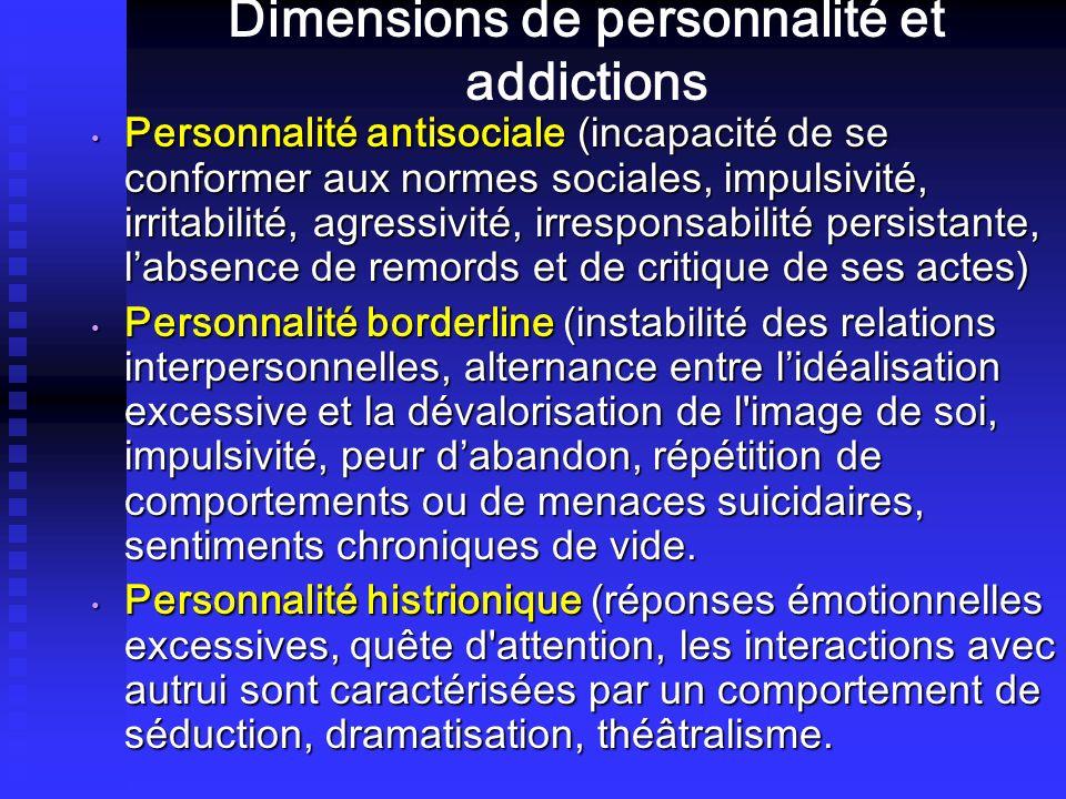 Dimensions de personnalité et addictions Personnalité antisociale (incapacité de se conformer aux normes sociales, impulsivité, irritabilité, agressiv