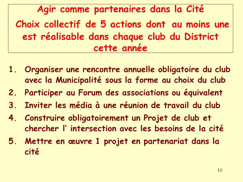 10 Agir comme partenaires dans la Cité Choix collectif de 5 actions dont au moins une est réalisable dans chaque club du District cette année 1.Organi
