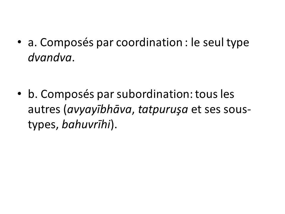 a.Composés par coordination : le seul type dvandva.