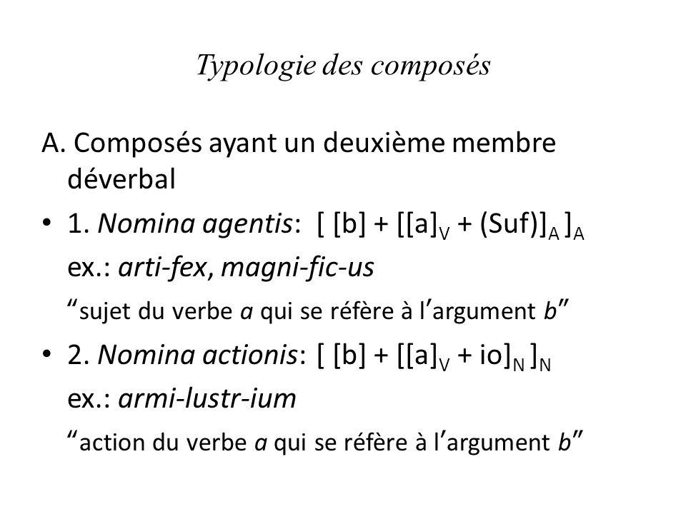 Typologie des composés A.Composés ayant un deuxième membre déverbal 1.