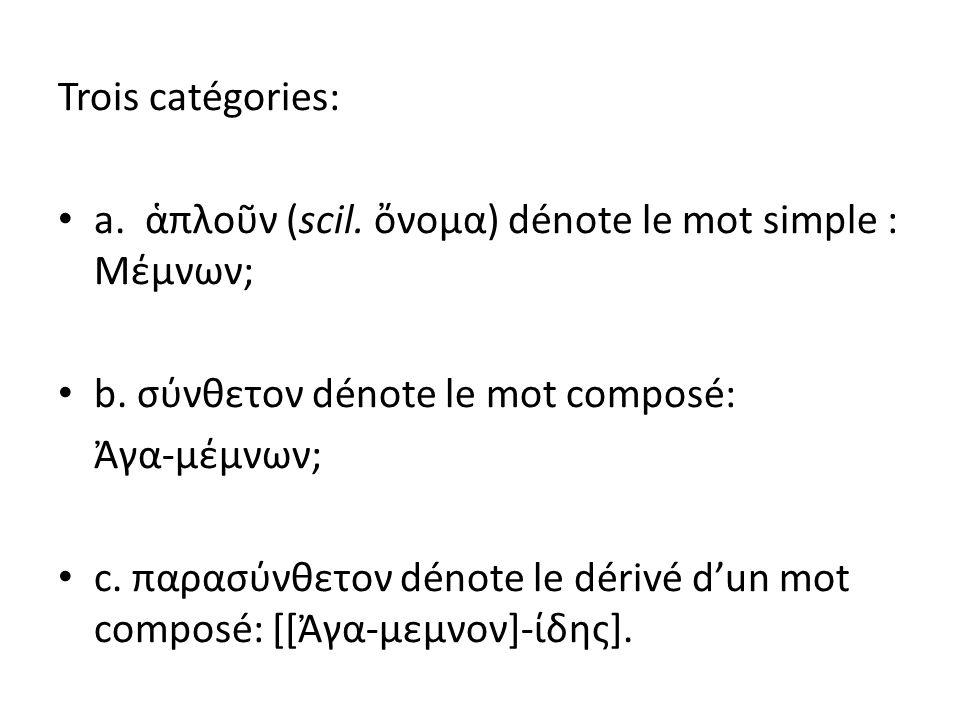 Trois catégories: a.πλον (scil. νομα) dénote le mot simple : Μμνων; b.