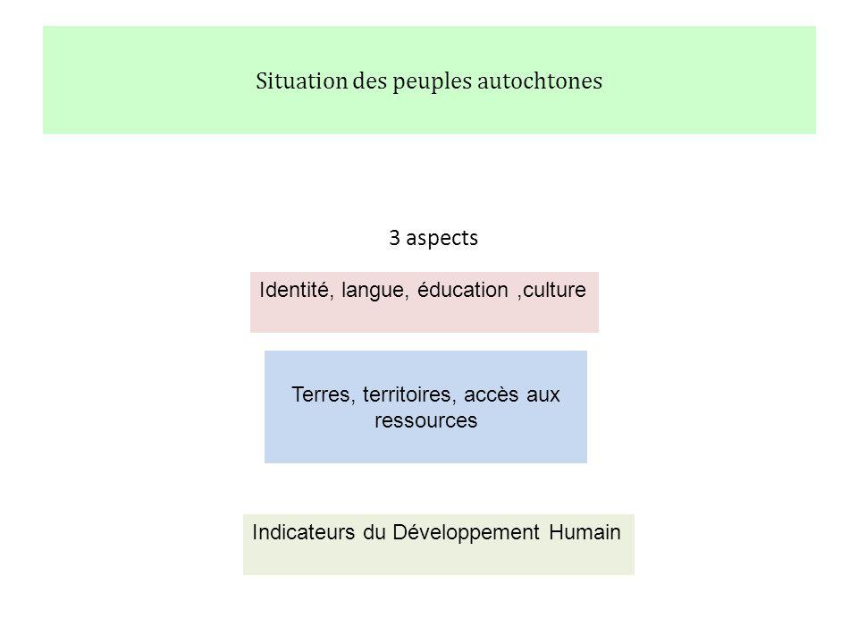 Situation des peuples autochtones 3 aspects Identité, langue, éducation,culture Terres, territoires, accès aux ressources Indicateurs du Développement