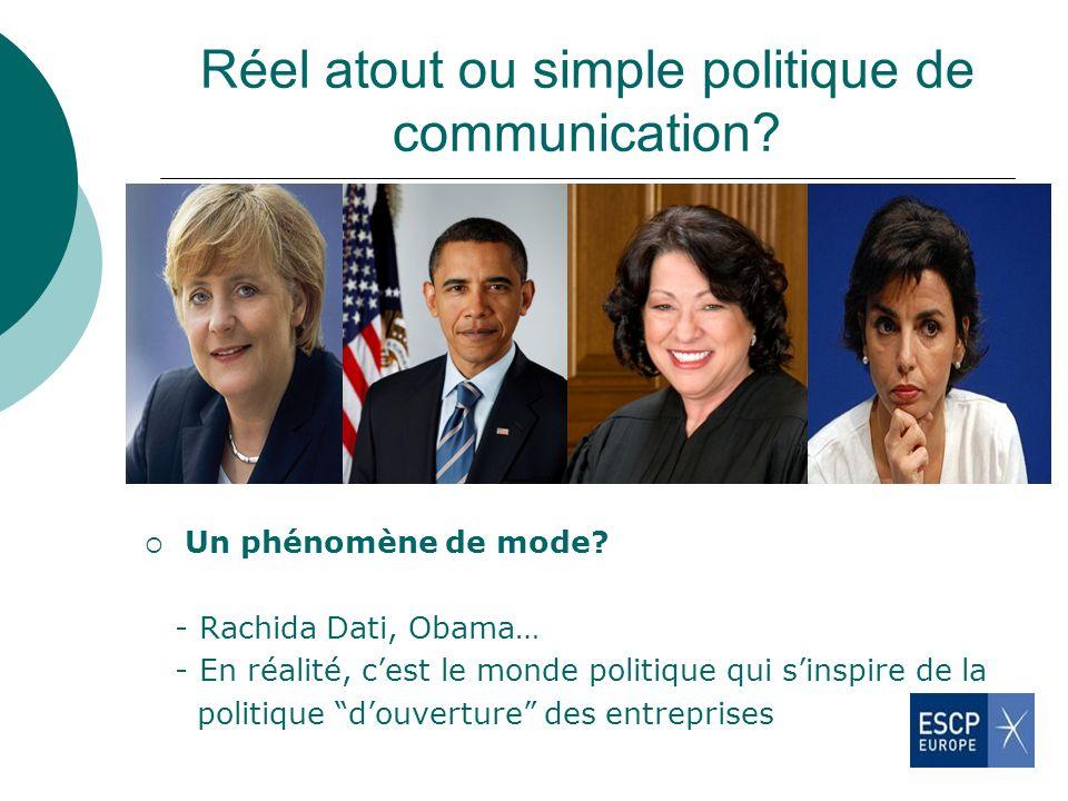 Réel atout ou simple politique de communication? Lironie de la réalité: - Pratiques discriminatoires à lembauche - Pratiques discriminatoires lors des