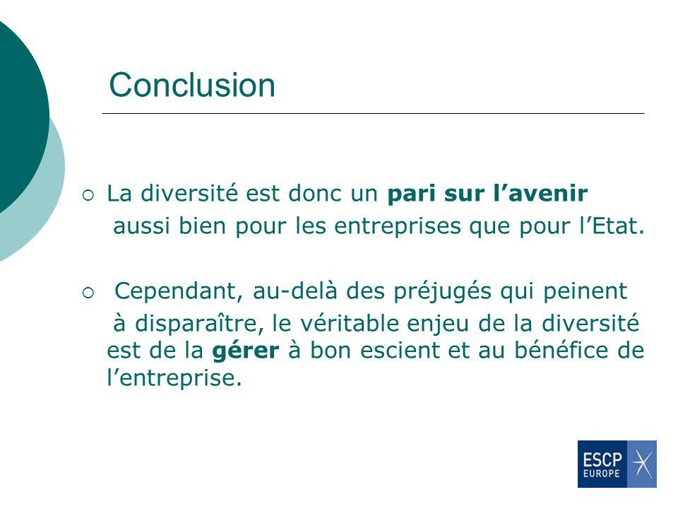 Conclusion La diversité est donc un pari sur lavenir aussi bien pour les entreprises que pour lEtat. Cependant, au-delà des préjugés qui peinent à dis