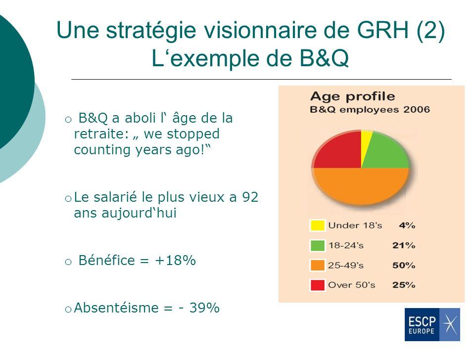 Une stratégie visionnaire de GRH (2) Lexemple de B&Q o B&Q a aboli l âge de la retraite: we stopped counting years ago! o Le salarié le plus vieux a 9
