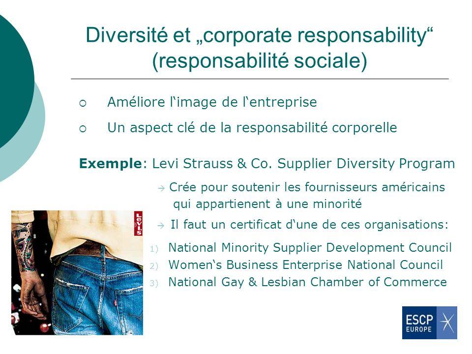 Diversité et corporate responsability (responsabilité sociale) Améliore limage de lentreprise Un aspect clé de la responsabilité corporelle Exemple: L