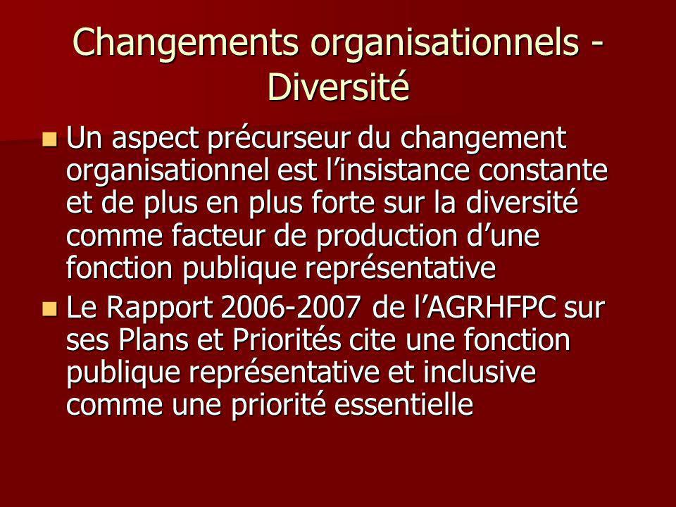 Changements organisationnels - Diversité Un aspect précurseur du changement organisationnel est linsistance constante et de plus en plus forte sur la diversité comme facteur de production dune fonction publique représentative Un aspect précurseur du changement organisationnel est linsistance constante et de plus en plus forte sur la diversité comme facteur de production dune fonction publique représentative Le Rapport 2006-2007 de lAGRHFPC sur ses Plans et Priorités cite une fonction publique représentative et inclusive comme une priorité essentielle Le Rapport 2006-2007 de lAGRHFPC sur ses Plans et Priorités cite une fonction publique représentative et inclusive comme une priorité essentielle