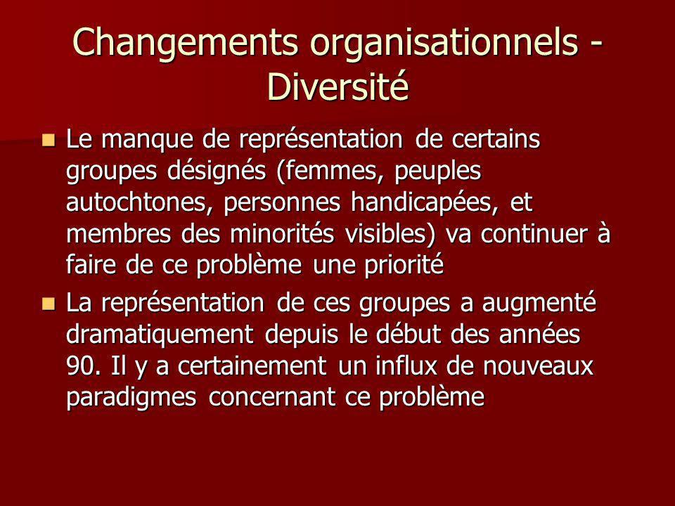 Changements organisationnels - Diversité Le manque de représentation de certains groupes désignés (femmes, peuples autochtones, personnes handicapées,