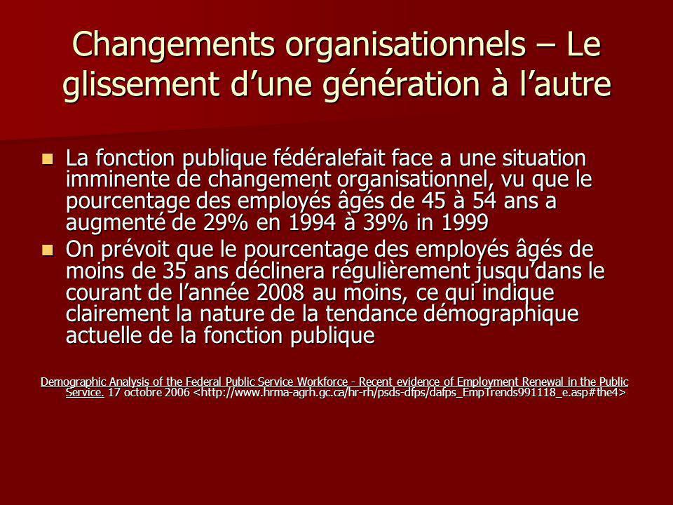 Changements organisationnels – Le glissement dune génération à lautre La fonction publique fédéralefait face a une situation imminente de changement o