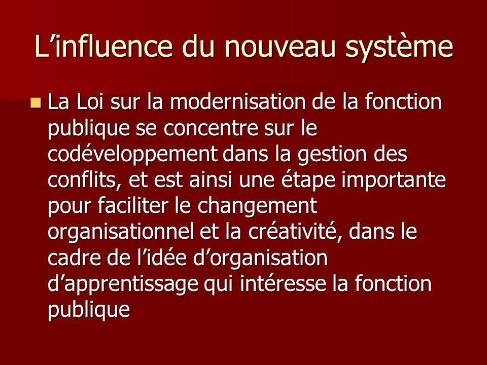 Linfluence du nouveau système La Loi sur la modernisation de la fonction publique se concentre sur le codéveloppement dans la gestion des conflits, et est ainsi une étape importante pour faciliter le changement organisationnel et la créativité, dans le cadre de lidée dorganisation dapprentissage qui intéresse la fonction publique La Loi sur la modernisation de la fonction publique se concentre sur le codéveloppement dans la gestion des conflits, et est ainsi une étape importante pour faciliter le changement organisationnel et la créativité, dans le cadre de lidée dorganisation dapprentissage qui intéresse la fonction publique
