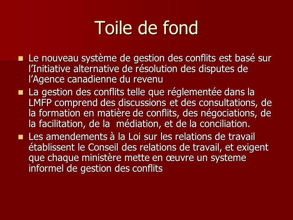 Toile de fond Le nouveau système de gestion des conflits est basé sur lInitiative alternative de résolution des disputes de lAgence canadienne du reve