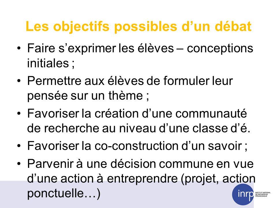 Les objectifs possibles dun débat Faire sexprimer les élèves – conceptions initiales ; Permettre aux élèves de formuler leur pensée sur un thème ; Favoriser la création dune communauté de recherche au niveau dune classe dé.