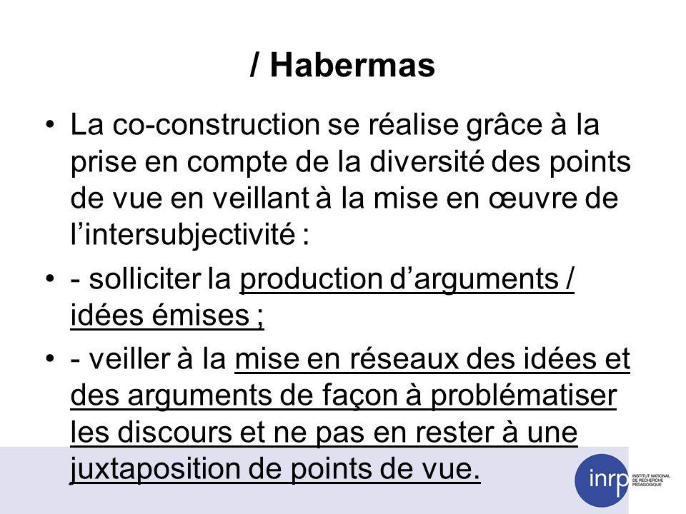 / Habermas La co-construction se réalise grâce à la prise en compte de la diversité des points de vue en veillant à la mise en œuvre de lintersubjectivité : - solliciter la production darguments / idées émises ; - veiller à la mise en réseaux des idées et des arguments de façon à problématiser les discours et ne pas en rester à une juxtaposition de points de vue.