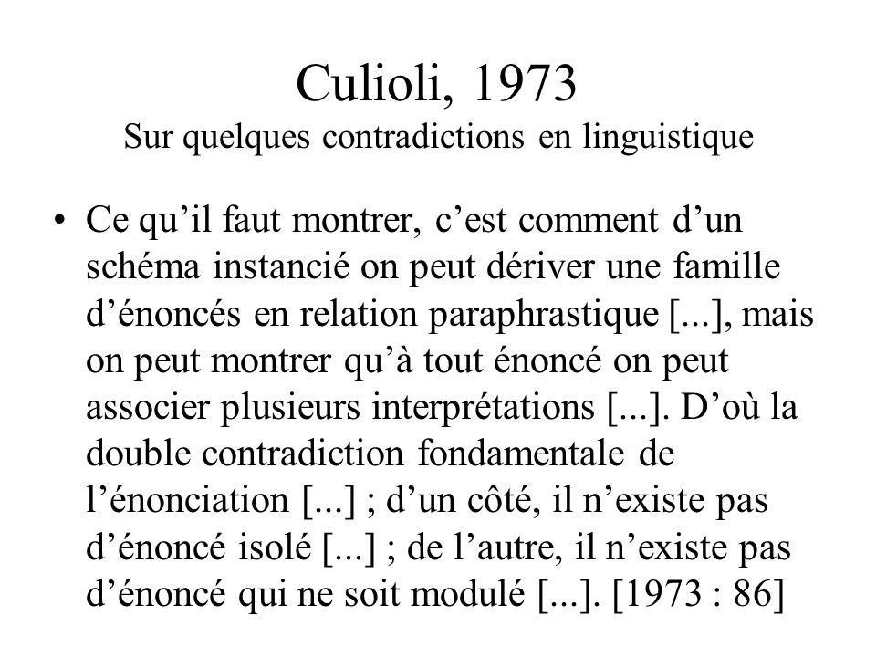Culioli, 1973 Sur quelques contradictions en linguistique énoncer, cest construire un espace, orienter, déterminer, établir un réseau de valeurs référ
